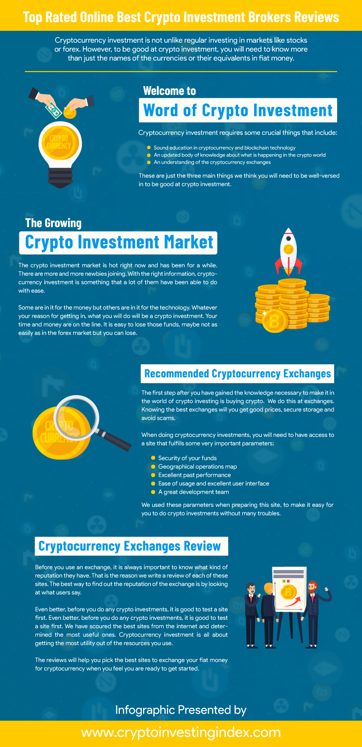 Top Rated Online Best Crypto Investment Brokers Reviews